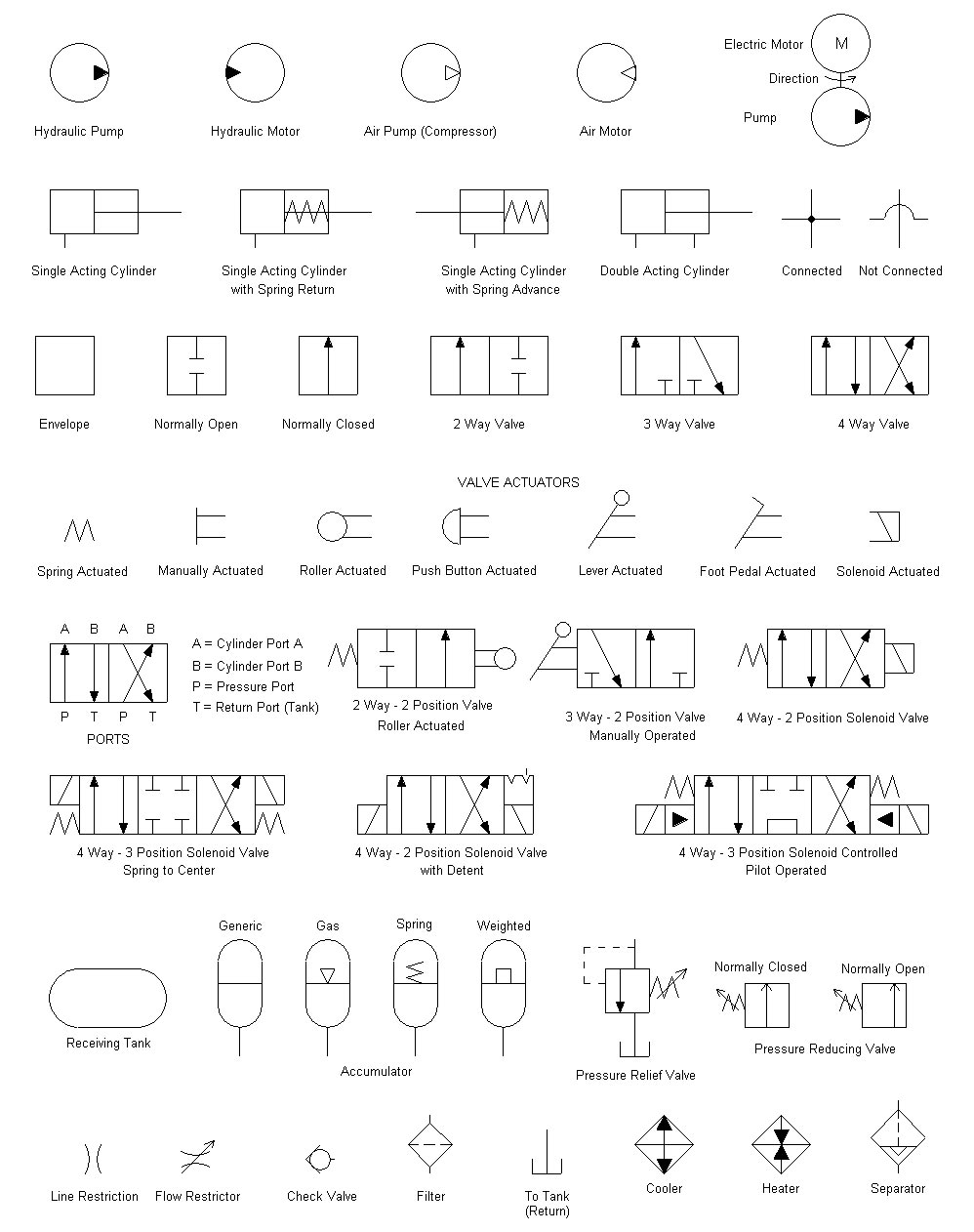 EZ Schematics Pro Hydraulic Symbols on basic pneumatic symbols, understanding hydraulic symbols, hydraulic parts, hydraulic symbols pdf, truck hydraulics, universal hydraulic symbols, standard hydraulic symbols, hydraulic kit, vickers hydraulic, basic hydraulic symbols, hydraulic schematic symbols library, hydraulic component symbols, hydraulic symbols and their meaning, racine hydraulic pumps, ansi hydraulic symbols, hydraulic symbols chart, car hydraulics, german hydraulic symbols, cyclone fencing, hydraulic motor, hydraulic generator, hydraulic cad symbols, hydraulic conductivity, hydraulic drawing symbols, gates hydraulics, hydraulic dump trailer, hydraulic shocks, ascii symbols, electrical symbols, tractor hydraulics, hydraulic symbol library, hydraulic and pneumatic symbols, lowrider hydraulics, hydraulic valve, hydraulic pressure transducer symbol, hydraulic winch, northern hydraulics, hydraulic equipment, pneumatic drawing symbols, hvac symbols,